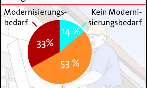 """<span class=""""entry-title-primary"""">Energiewende: Hausbesitzer erwägen energetische Sanierung</span> <span class=""""entry-subtitle"""">Kein untertitel</span>"""