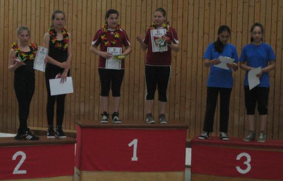 """<span class=""""entry-title-primary"""">Radpolo U15 zur Deutschen Meisterschaft qualifiziert</span> <span class=""""entry-subtitle"""">.</span>"""